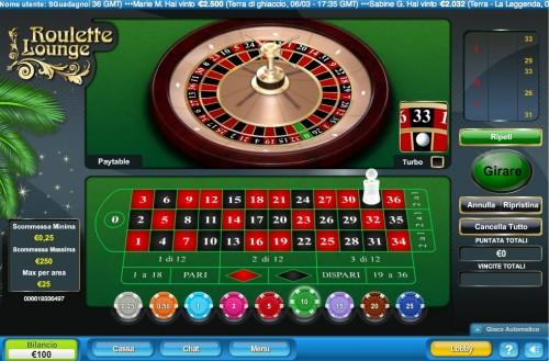 guadagno con la roulette senza registrazione